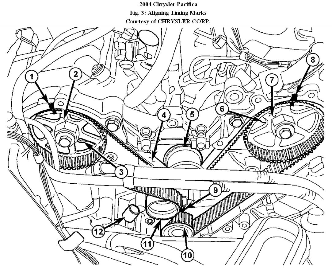 4l engine water circulation diagram 3 [wrg-0721] 3 4l engine water circulation diagram 2002 chevy 3 4l engine diagram #10