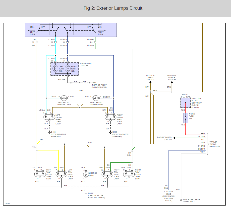 S10 Wiring Diagram Tail Lights