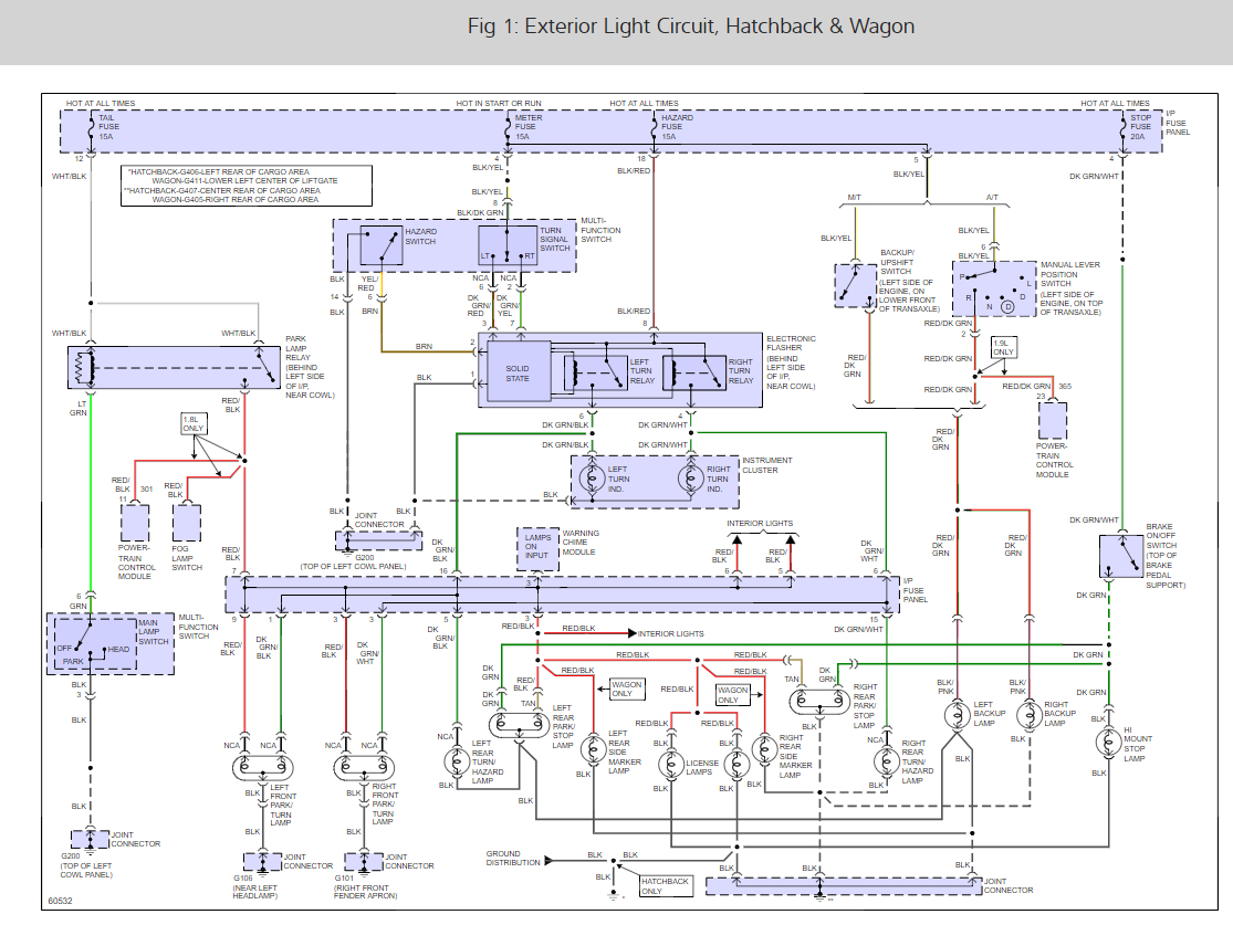 Dashboard Light Fuse Keeps Blowing The Lights Tail 1996 E150 Panel Diagram Thumb