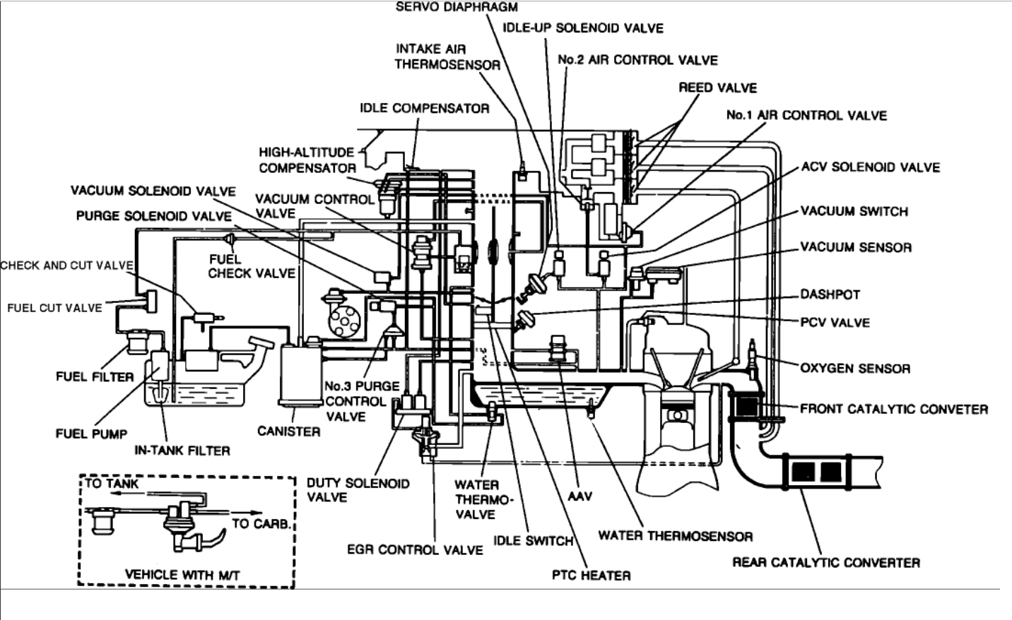 [SCHEMATICS_48ZD]  Engine Vacuum Lines: I Have a 1992 Mazda B2200 and I Was Wondering... | 1990 Mazda B2200 Engine Diagram |  | 2CarPros