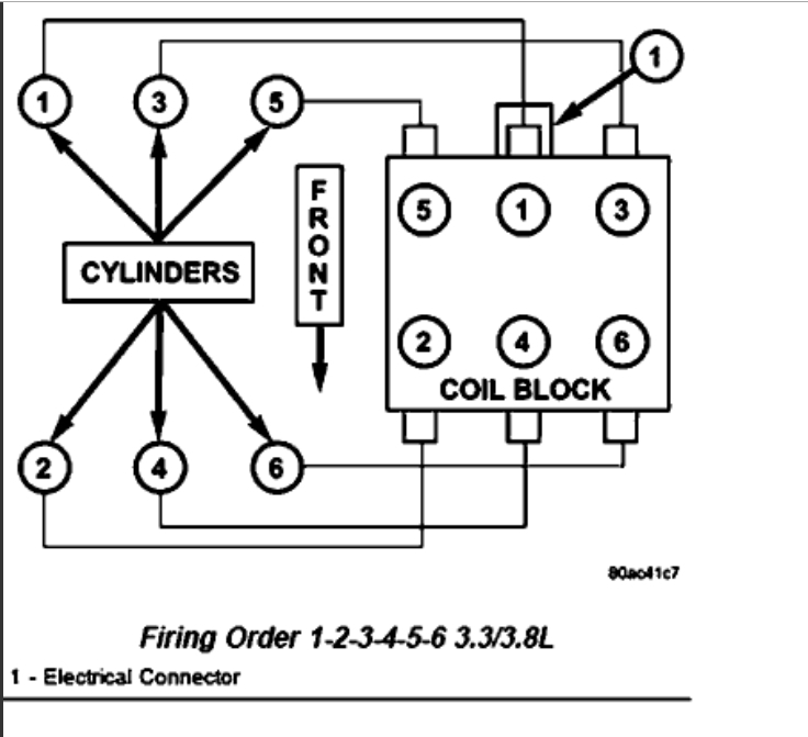 engine firing order  engine performance problem 6 cyl two