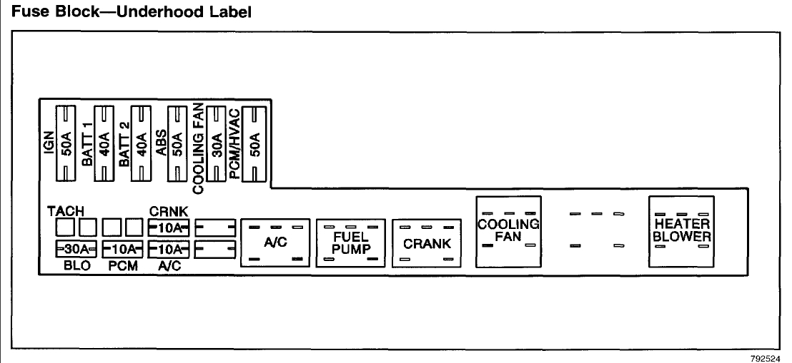 1993 Chevy Cavalier Fuses Diagram Four arttesano co