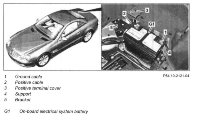 Location of Battery: V8 Two Wheel Drive Automatic 30000