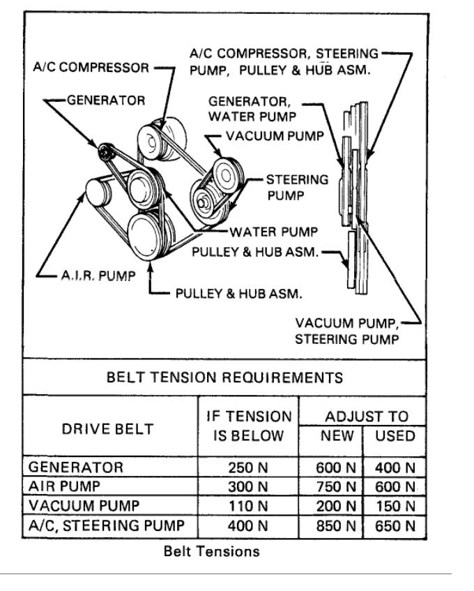 1985 cadillac eldorado engine diagram wiring diagram. Black Bedroom Furniture Sets. Home Design Ideas