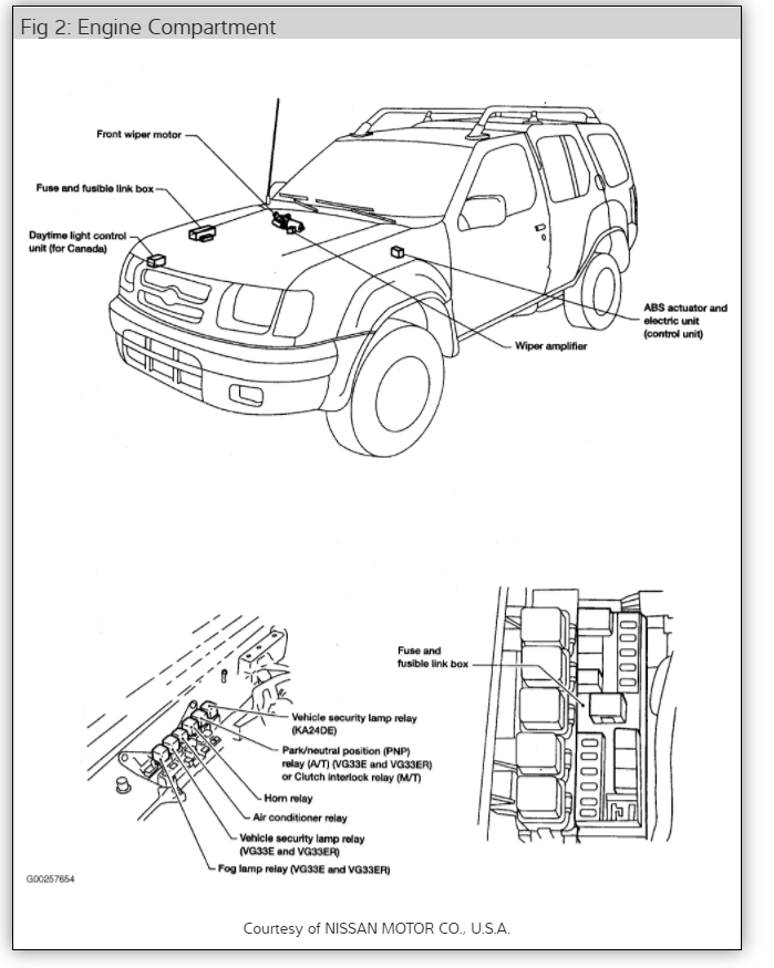 nissan x trail 2002 fuse box diagram wiring diagrams schematic rh galaxydownloads co Nissan Pathfinder Fuse Box Diagram 2006 Nissan Frontier Fuse Box Diagram