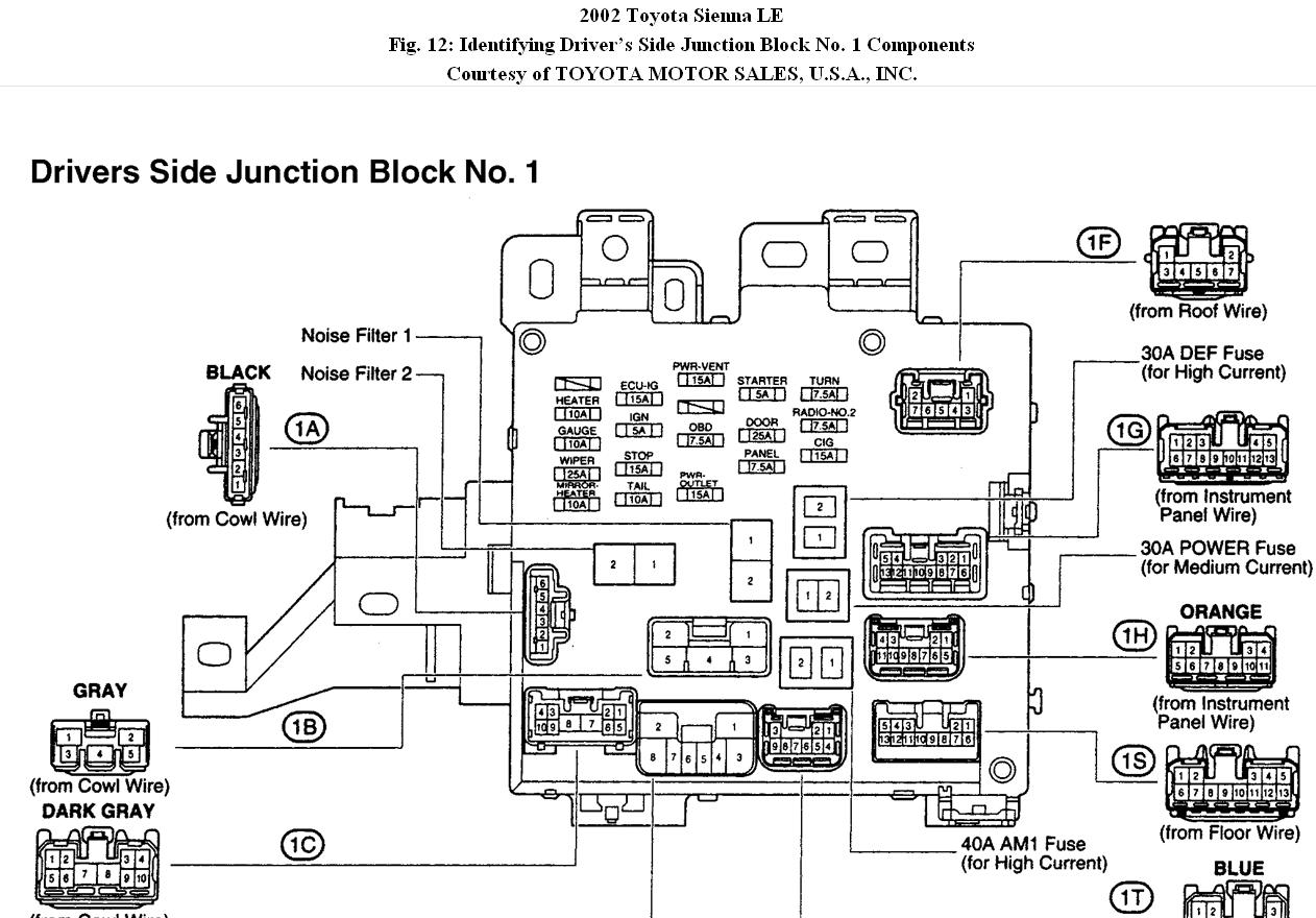2005 Toyota Rav4 Schematic Circuit Connection Diagram Fuse Box Location How Do I Replace 38 On The Manual Transmission