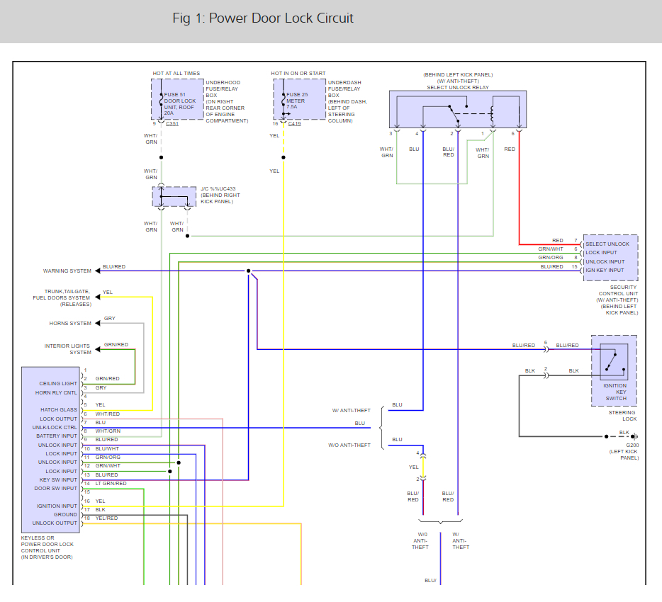 1997 Cr V Door Lock Relay Wiring Diagram - All Diagram