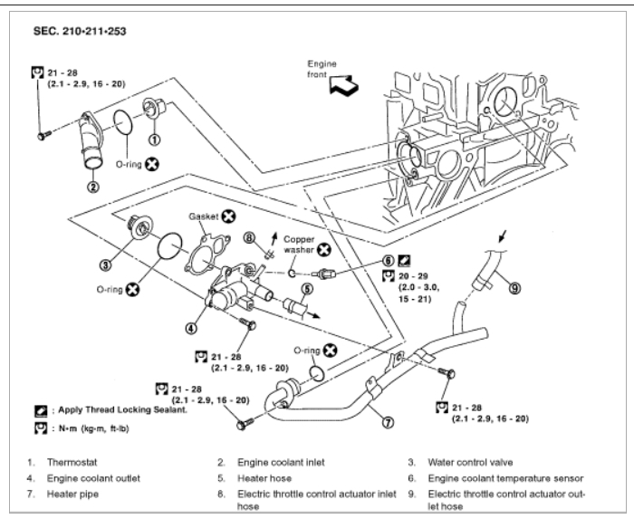 nissan altima ac wiring diagram schemes