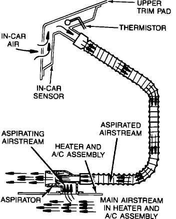 In-car Temperature Sensor Circuit: o, Here Is My Problem, I ... on