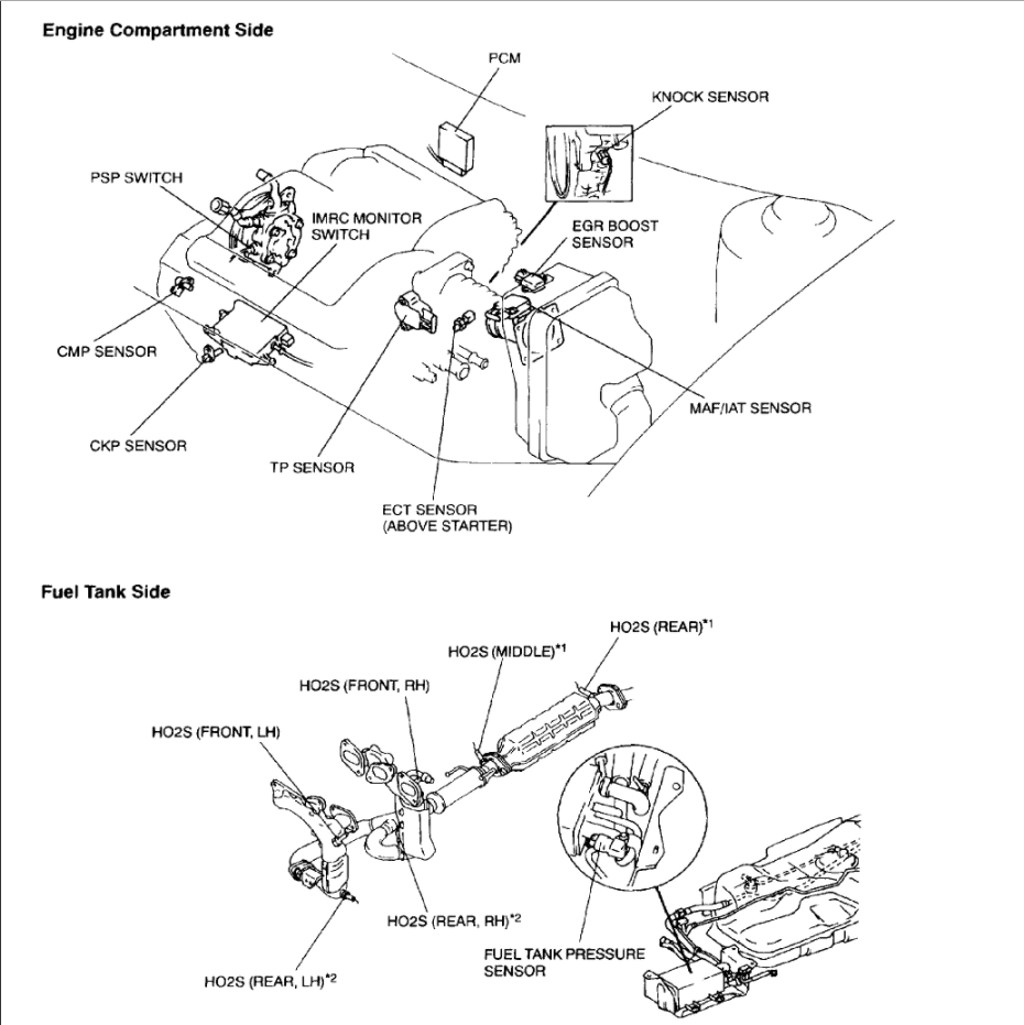 2000 mazda mpv engine diagram mounts  u2022 wiring diagram for free