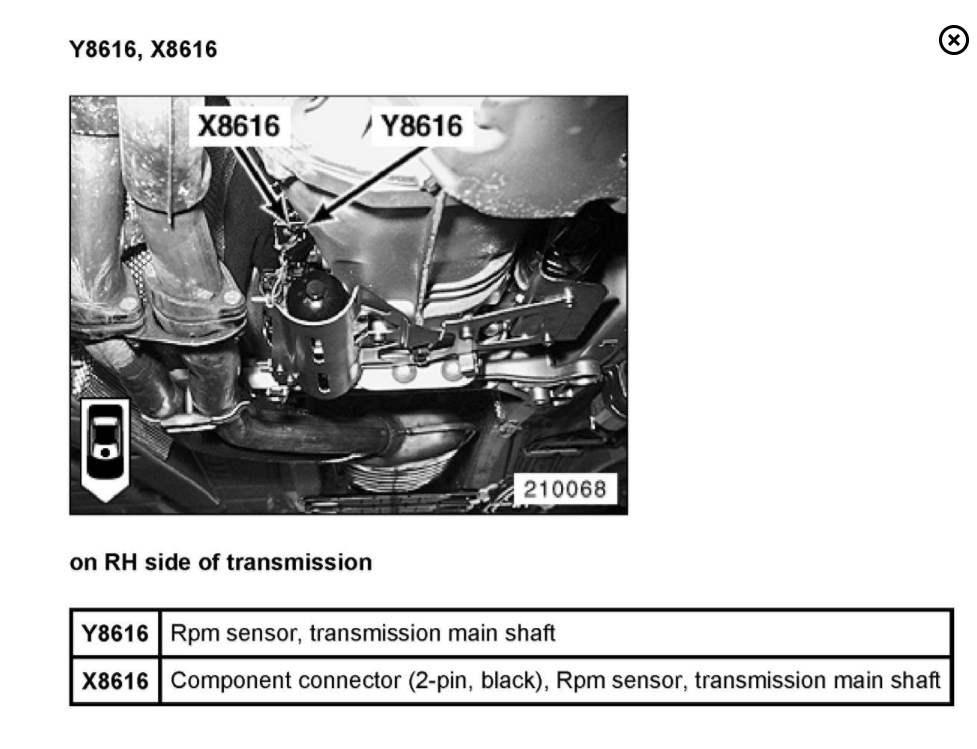 Transmission Malfunction Message: Transmission Problem 6 Cyl Two