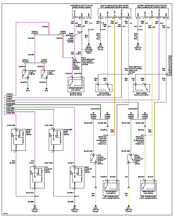 2003 Crysler Town And Country Wiring Diagrams
