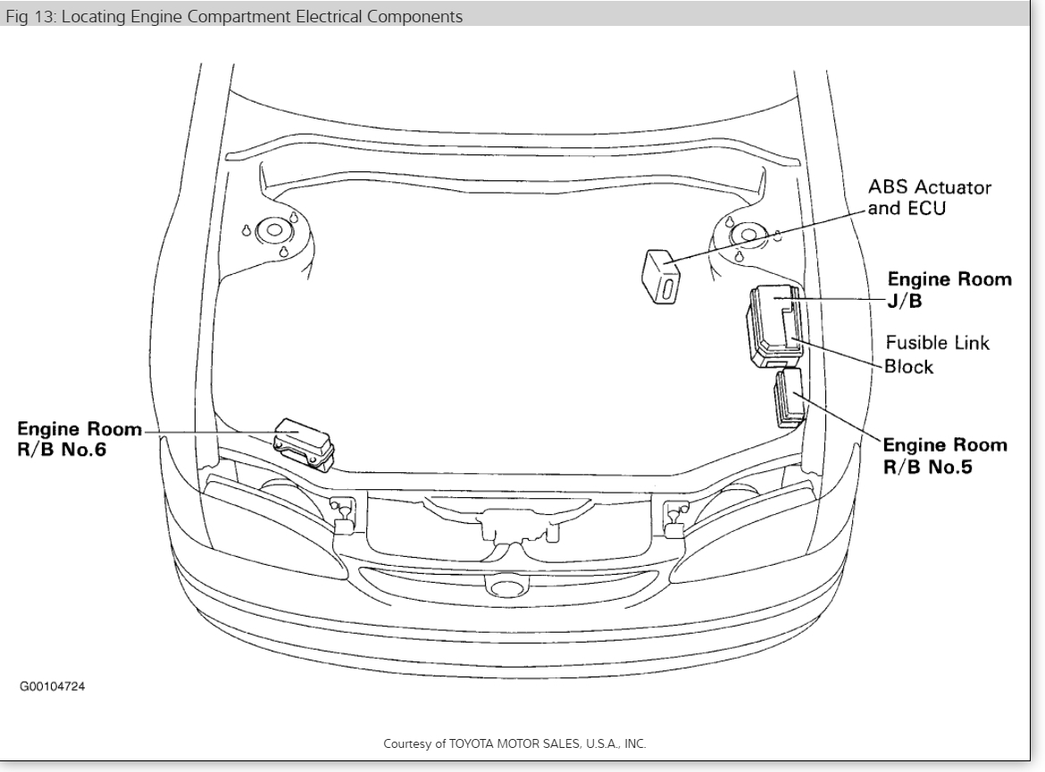 4l60e shifter wiring diagram