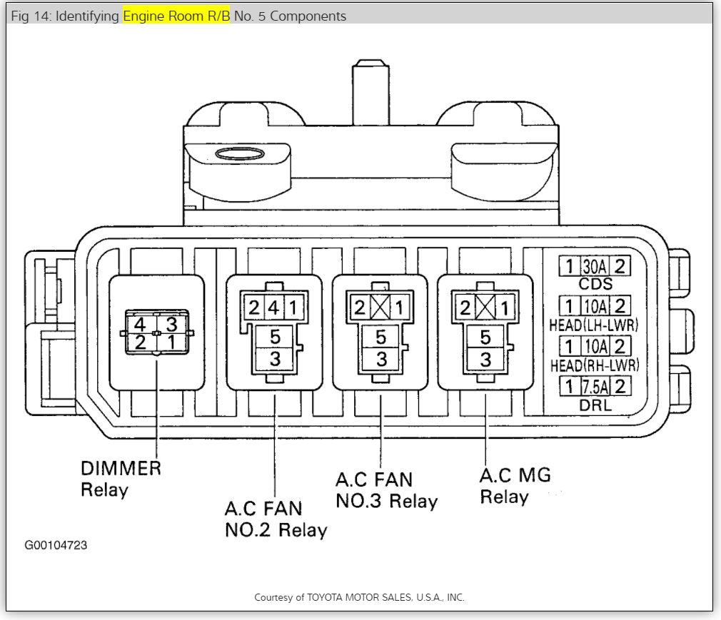 drl wiring diagram 1999 toyota corolla toyota auto parts 99 Toyota Corolla Toyota Corolla Fuse Box Diagram