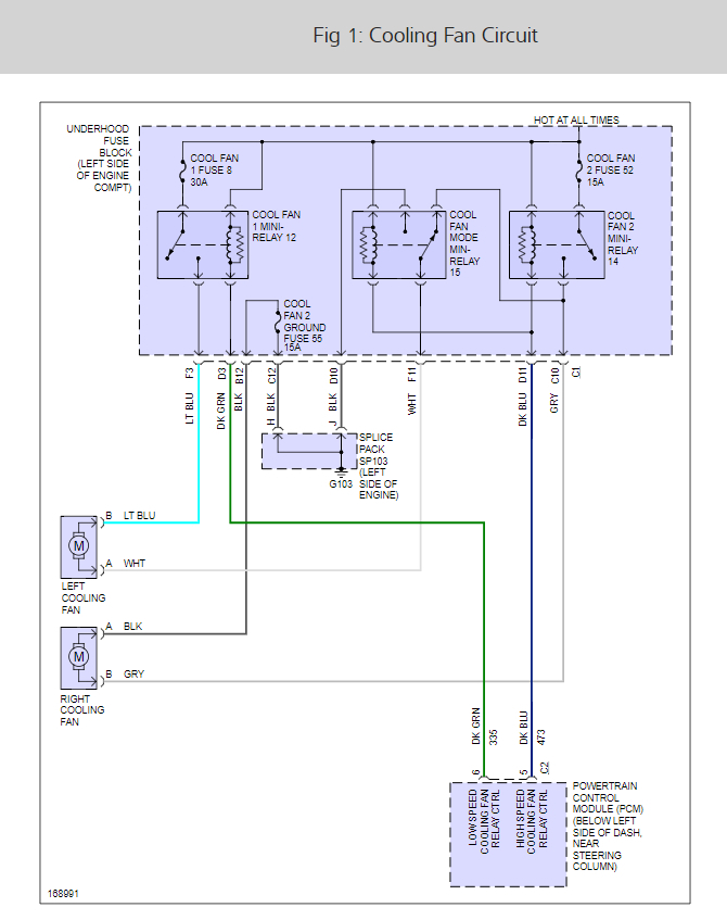 2002 malibu cooling fans wiring diagram radiator fan not working: engine cooling problem 6 cyl ...