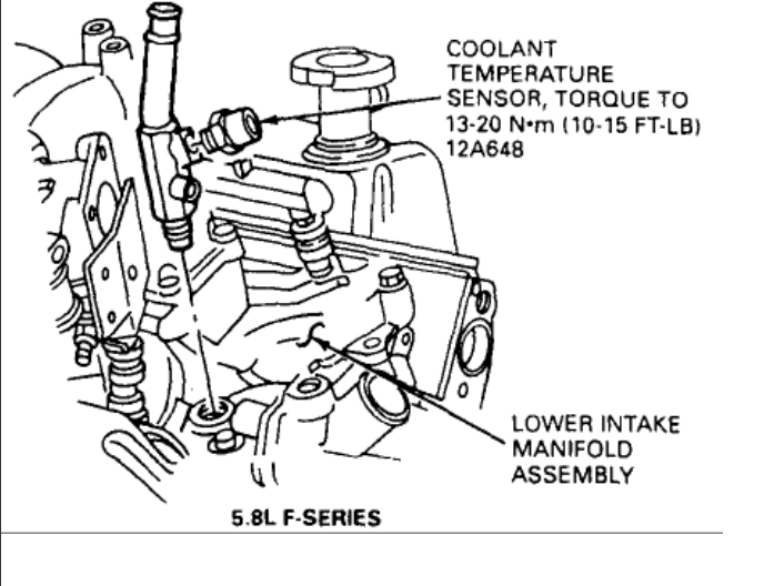 Location Of Coolant Temperature Sensor Engine Cooling Problem 6