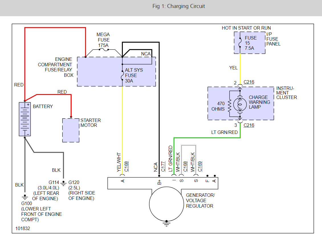 Charging System Electrical Problem 4 Cyl Two Wheel Drive Manual Step 1 The Circuit Let S Go Through This Image Click To Enlarge