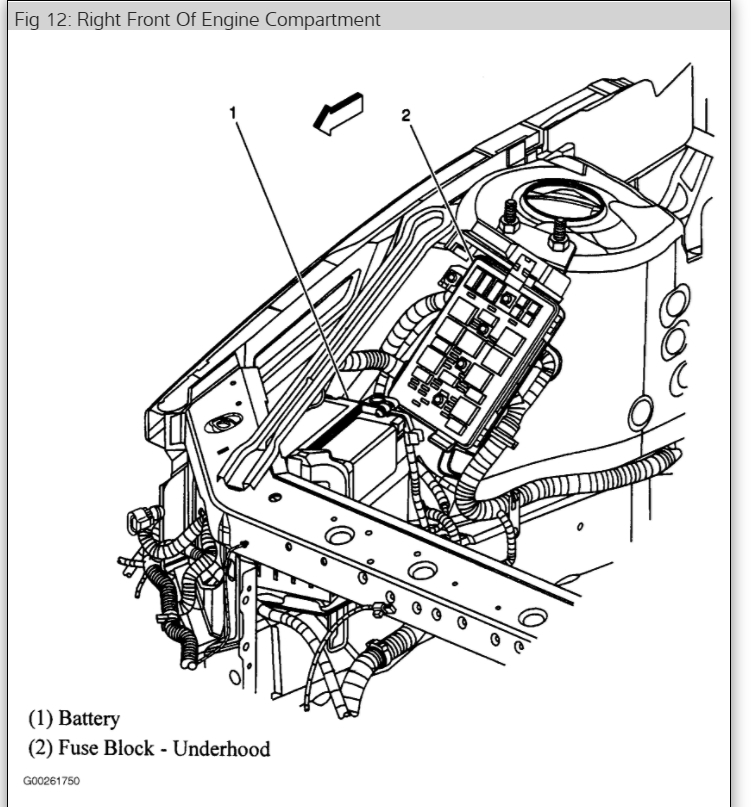 pontiac grand prix fuse box diagram wirning diagrams