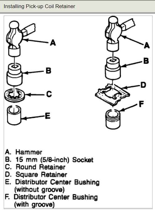 Distributor How To Remove Replace The Pickup Coil In. Chevrolet. Pick Up Coil Diagram 2000 Chevy Blazer Engine At Guidetoessay.com