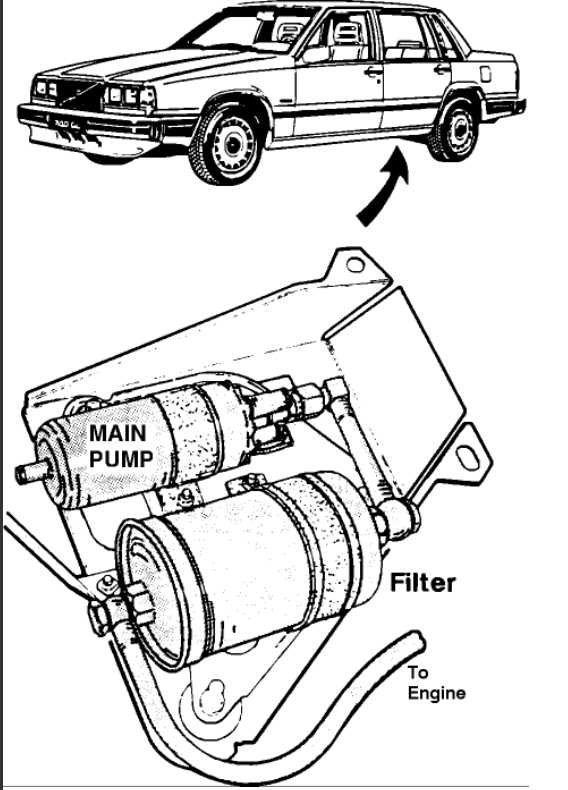 Volvo 960 1997 Fuel Filter Location