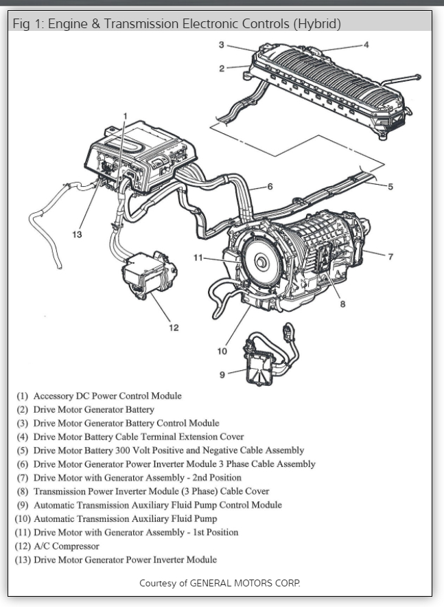 Tahoe Engine Diagram
