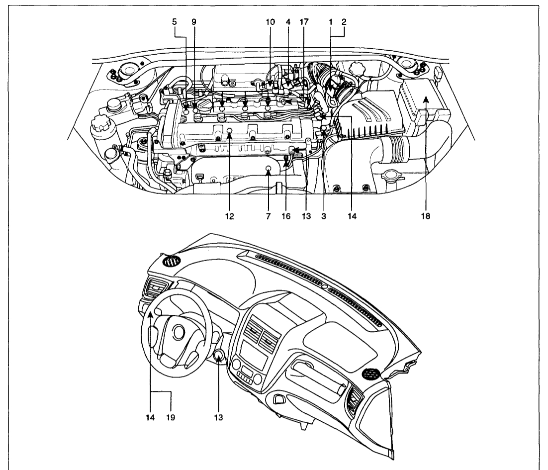 2005 Kia Sportage Sensor Diagram Worksheet And Wiring 2007 Engine Oxygen Location 2006 Ex Where Is The Bank 2 Rh 2carpros Com Belt 2001 Parts