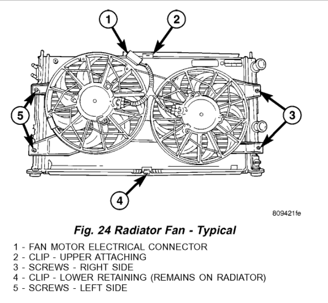 Radiator Fans Not Working 2006 Dodge Stratus Radiator