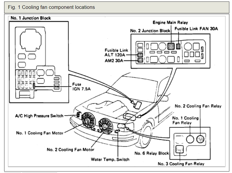 [DIAGRAM_3NM]  Where Is the Cooling Fan Motor Relay??? | Lexus Engine Cooling Diagram |  | 2CarPros