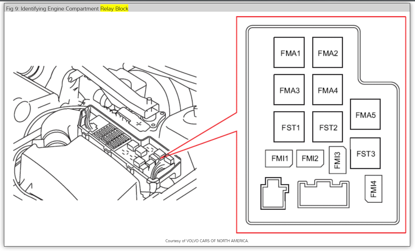 volvo s40 engine diagram belt