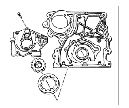 Low Oil Pressure Engine Performance Problem 6 Cyl Four Wheel