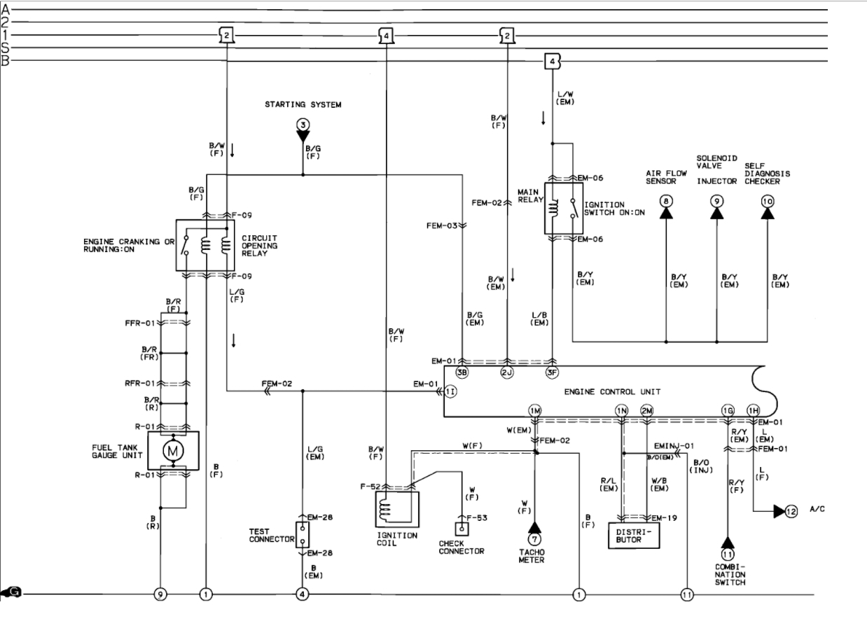 1991 mazda b2600 fuse box   25 wiring diagram images