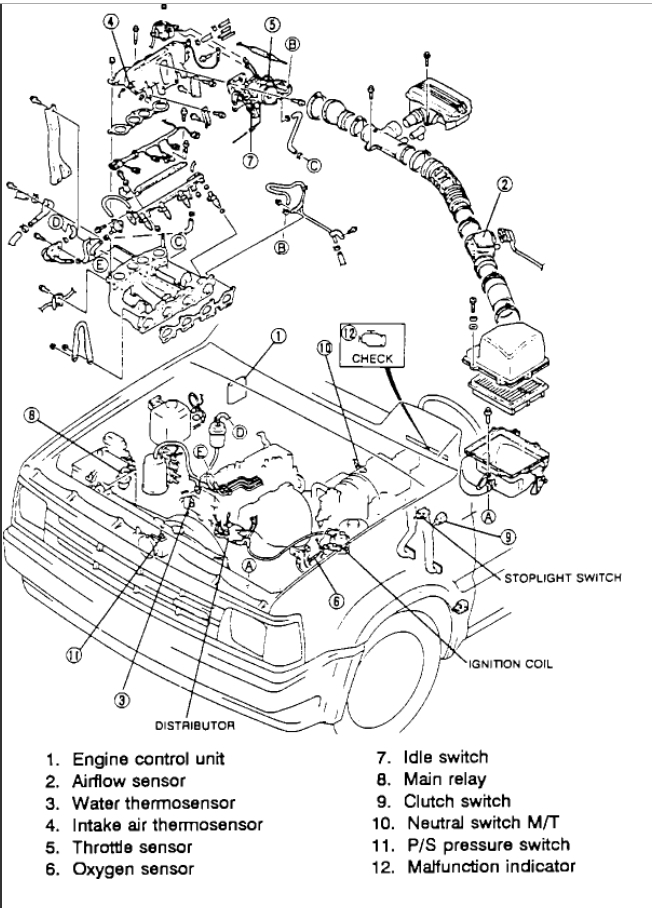 91 Mazda Wiring Diagram - Home Wiring Diagrams on