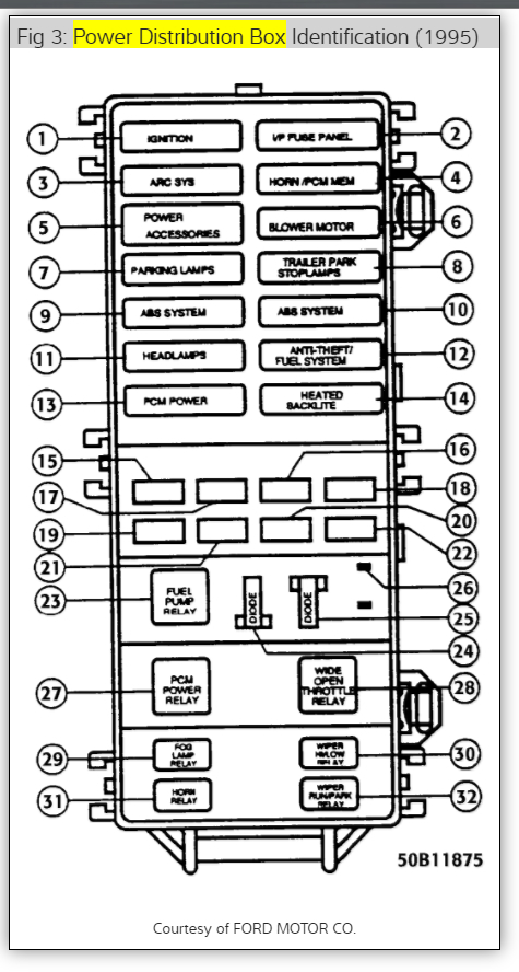 1993 ford ranger fuse box relay    box    layout i need to identify a    fuse    that was  relay    box    layout i need to identify a    fuse    that was