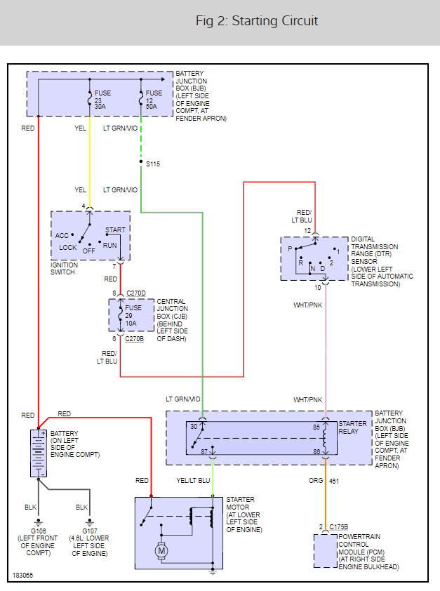 1999 Ford Explorer Wiring Diagram Pdf from www.2carpros.com