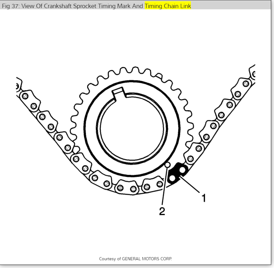 Timing Chain Set Replacement Need Stage One And Two Instructions