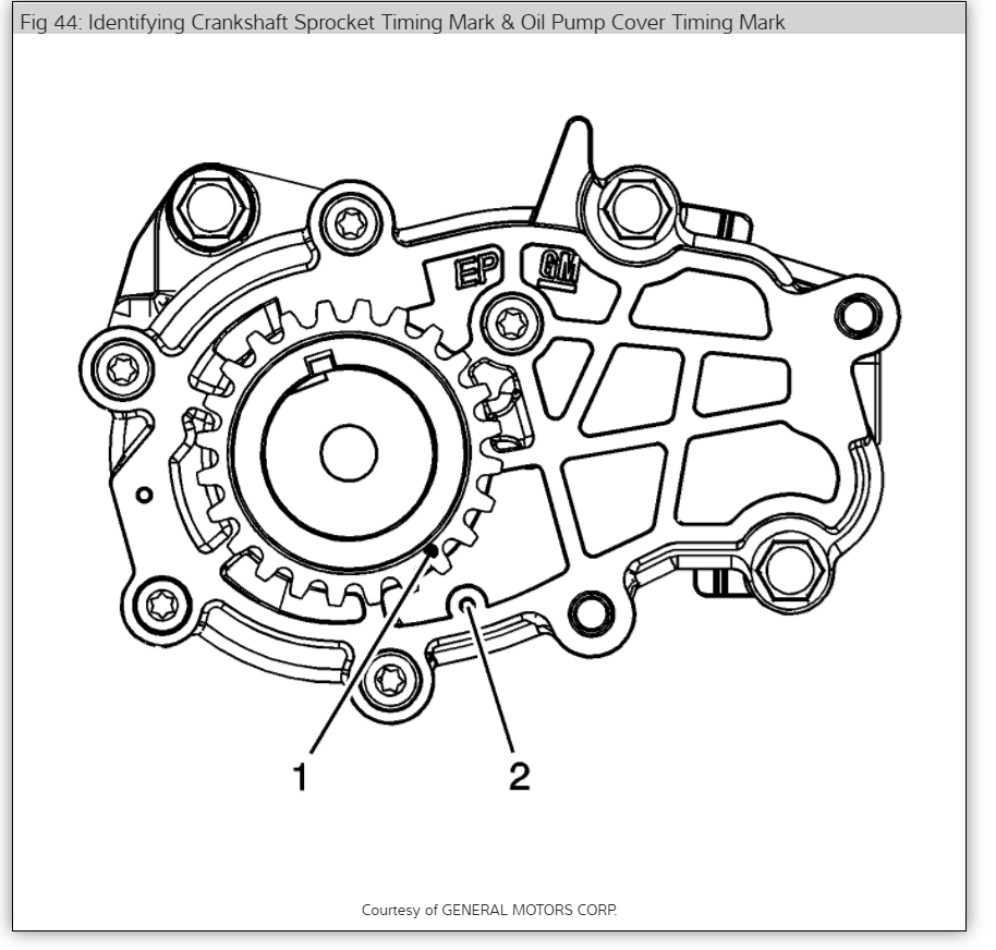 Timing Chain Set Replacement Need Stage One And Two Instructions Cts 3 6 Engine Diagram Thumb