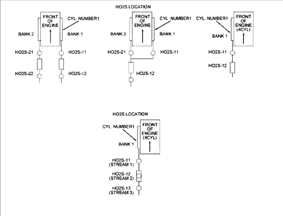 Bank 1 Oxygen Sensor Location Needed Where Is The Sensorrh2carpros: Ford Bank 1 Sensor Location At Gmaili.net