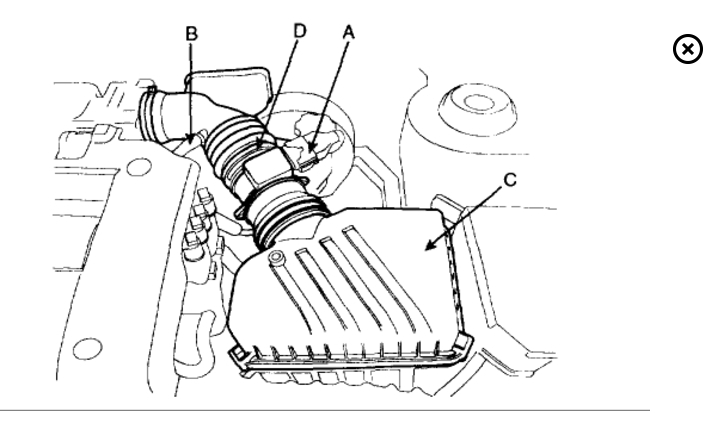 Clutch Replacement Youtube Only Has Instructions On A 2003 Model