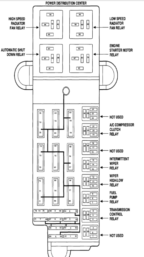 original radiator fan relay location four cylinder front wheel drive