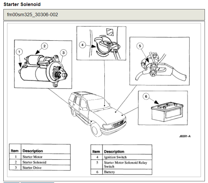starter solenoid located where is the starter solenoid on the suv rh 2carpros com