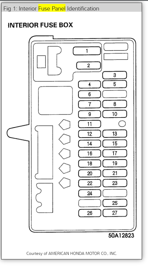 fuse box diagram i need the diagram on the fuse box cover under 1991 Acura Integra Fuse Box Diagram