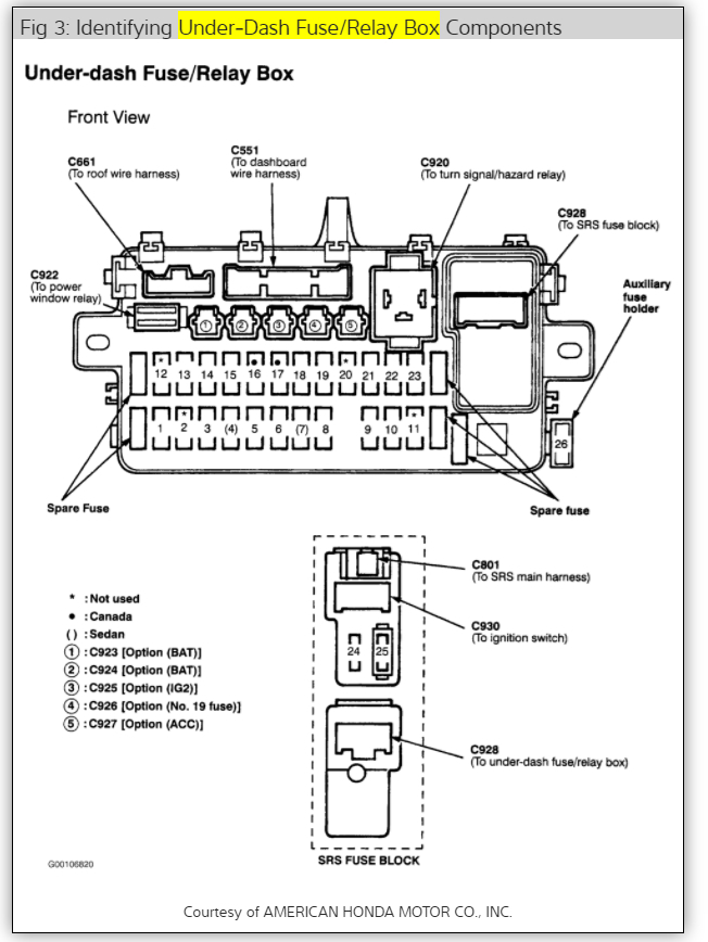 Fuse Box Diagram I Need The On Cover Under Rh2carpros: 1995 Acura Integra Fuse Box Diagram At Gmaili.net