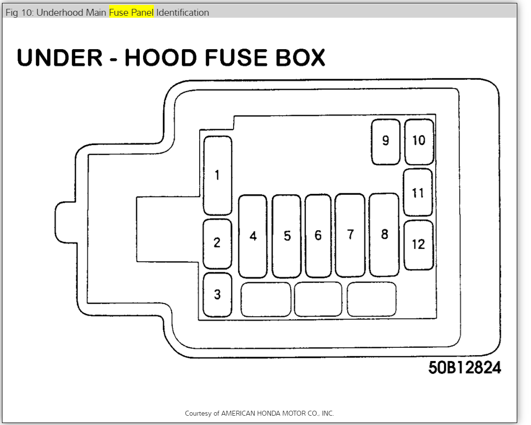 Fuse Box Diagram I Need The On Cover Under 1999 Acura Thumb