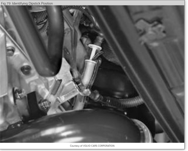 Transmission Fluid How To Check And Add My Rh2carpros: Transmission Dipstick Location 2005 Xc90 V8 At Gmaili.net