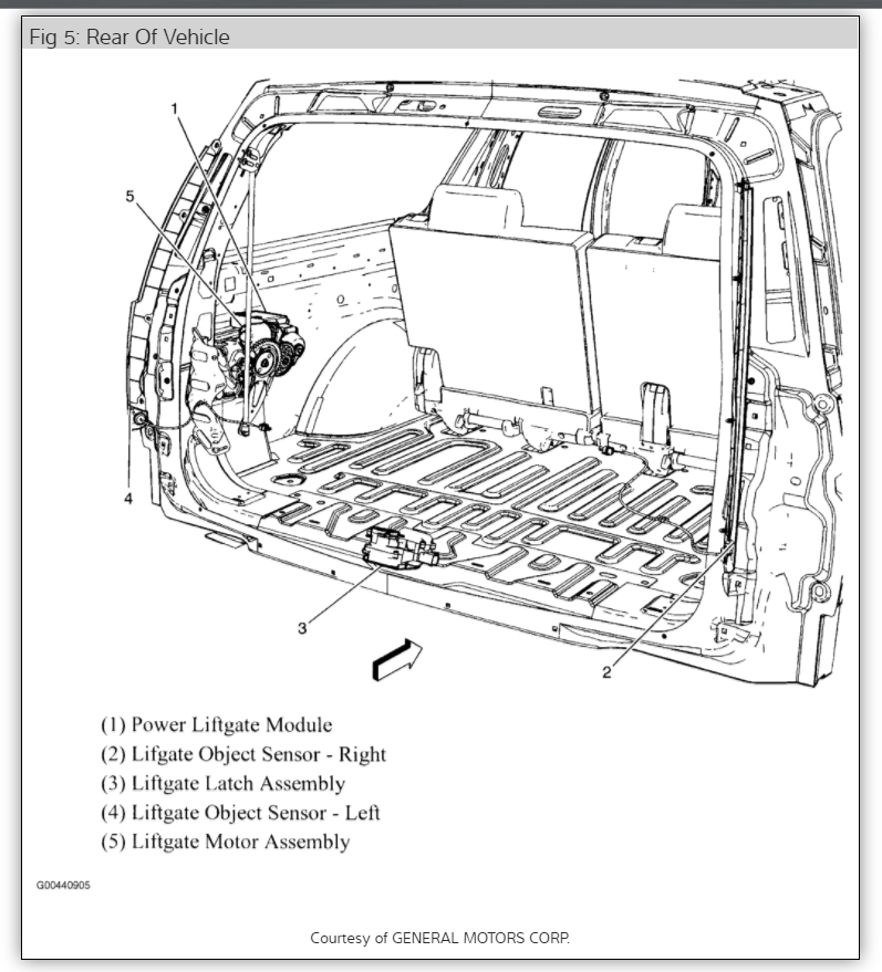 2010 gmc acadia lift gate wiring diagrams  u2022 wiring diagram