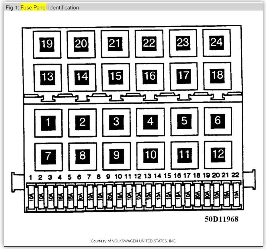 vw jetta fuse panel diagram