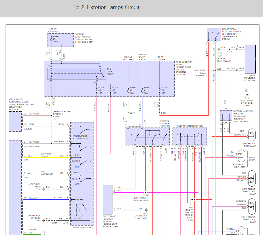1993 Mercury Villager Wiring Diagram