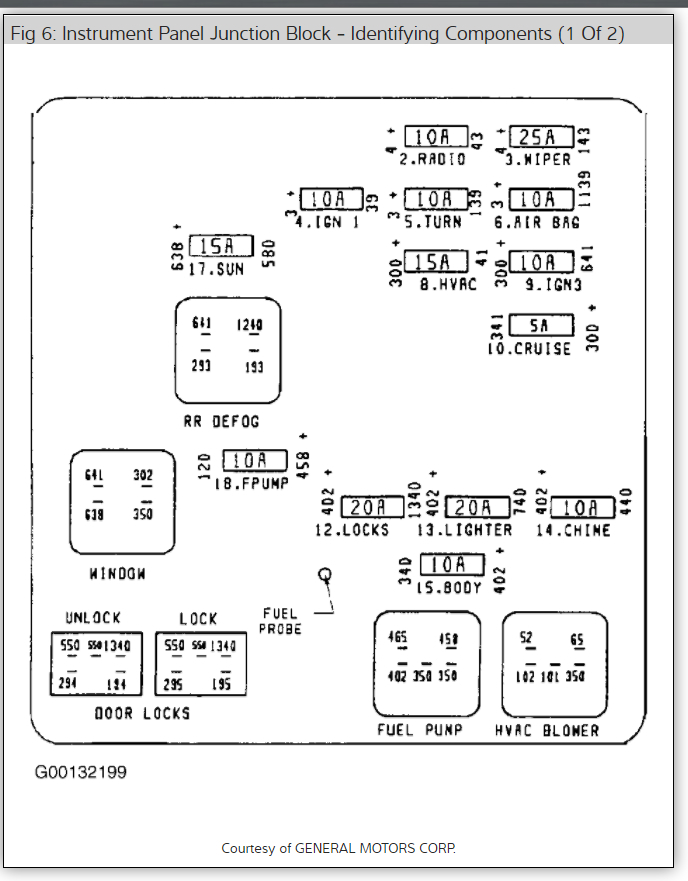 97 saturn sl fuse diagram schematic wiring diagram \u2022 pontiac aztek fuse diagram where is the power windows fuse and or relay located rh 2carpros com 1997 saturn sl1 wiring diagram 1997 saturn sl2 fuse diagram