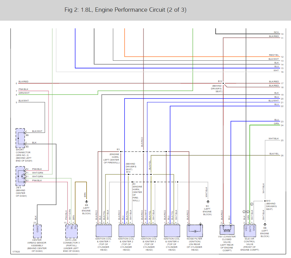 Engine Management Wiring Diagram,or ECU Pinout