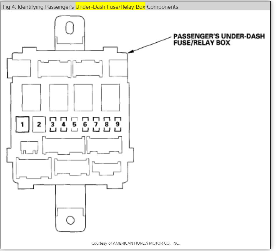 A C Compressor Control Relay Location Where Is The Honda Odyssey 2005 Fuse Box Thumb